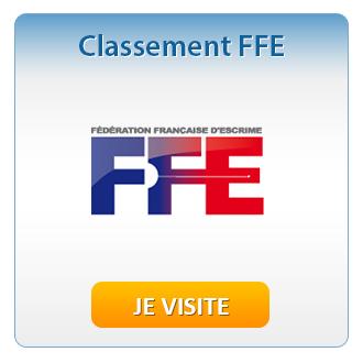 Classement ffe